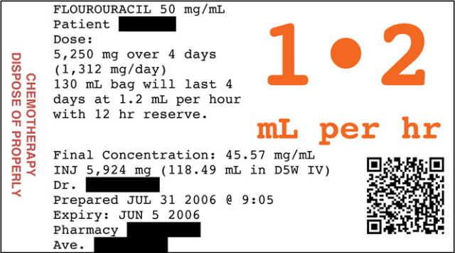 Fluorouracil improved label